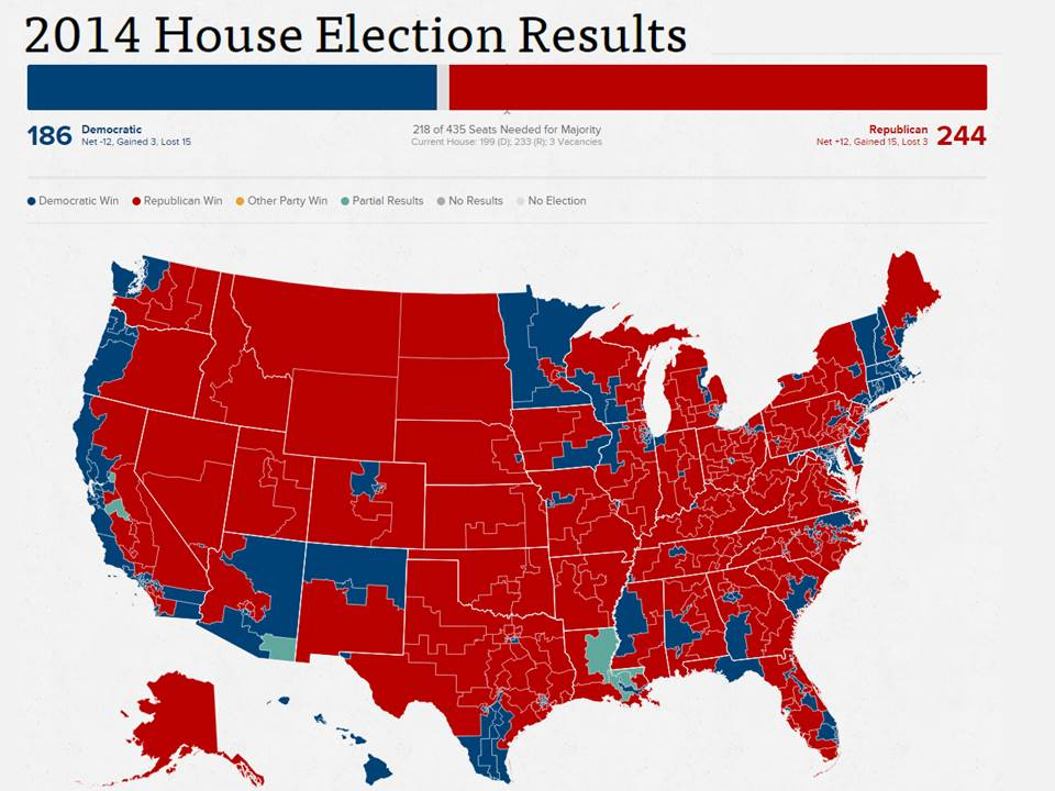 2014 House Election Results, from www.politico.com